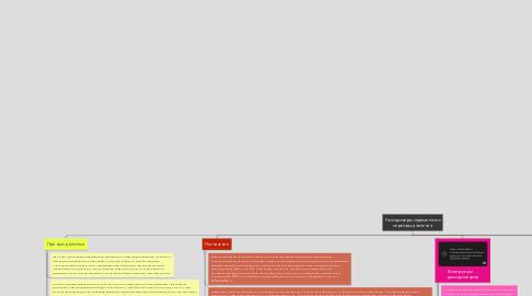 Mind Map: Расходомеры переменного перепада давления