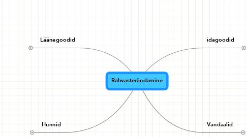 Mind Map: Rahvasterändamine