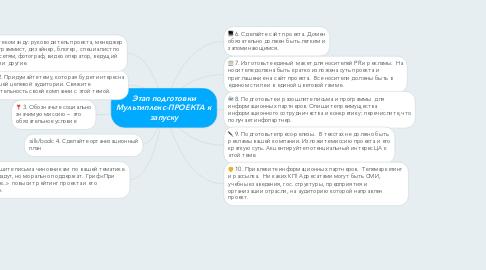 Mind Map: Этап подготовки Мультиплекс-ПРОЕКТА к запуску
