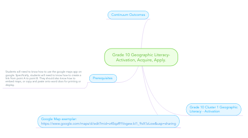 Mind Map: Grade 10 Geographic Literacy- Activation, Acquire, Apply.