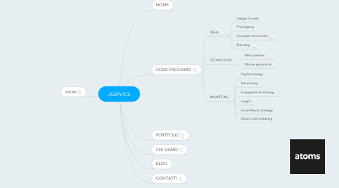 Mind Map: JSERVICE