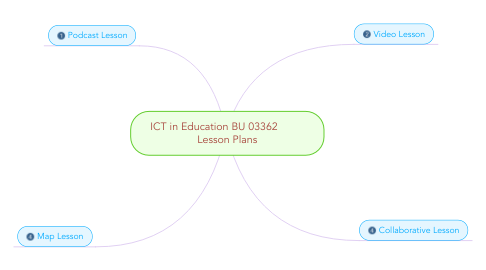 Mind Map: ICT in Education BU 03362          Lesson Plans