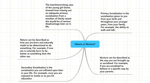 Mind Map: Nature or Nurture?