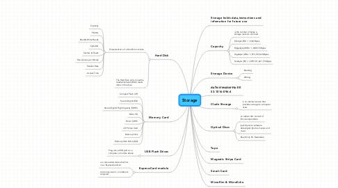 Mind Map: Storage