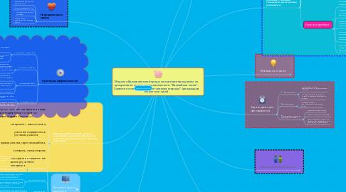 """Mind Map: Модель образовательной среды на примере программы по декоративно прикладной деятельности """"Волшебная глина"""". Занятие по теме """"Авторская глиняная игрушка"""" (реализация творческих идей)."""
