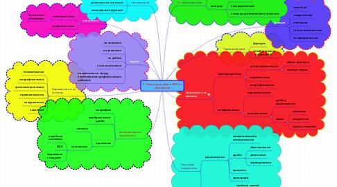 Mind Map: План подготовки к ЕНТ по математике