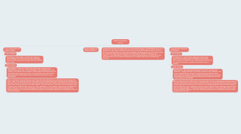Mind Map: Historical Perspective: America