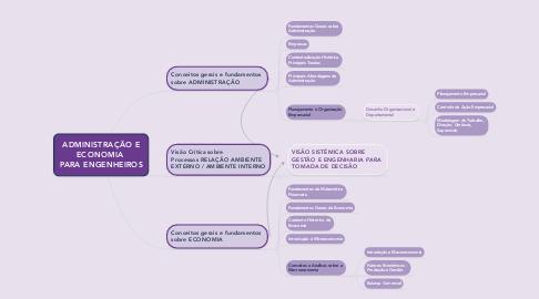 Mind Map: ADMINISTRAÇÃO E ECONOMIA  PARA ENGENHEIROS