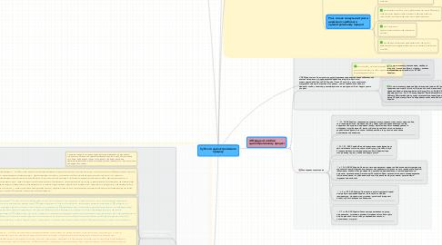 Mind Map: Суб'єкти адміністративного процесу