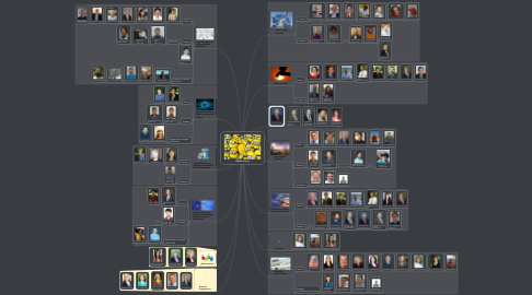 Mind Map: NEXUS People