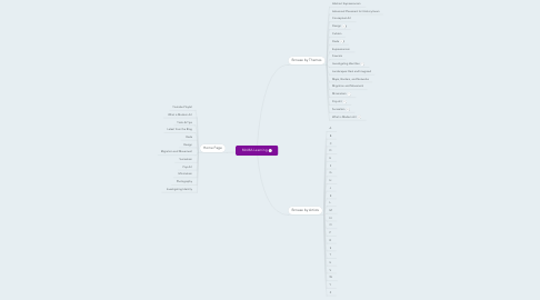 Mind Map: MoMA Learning