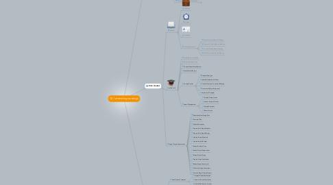 Mind Map: 12.1 attending meetings