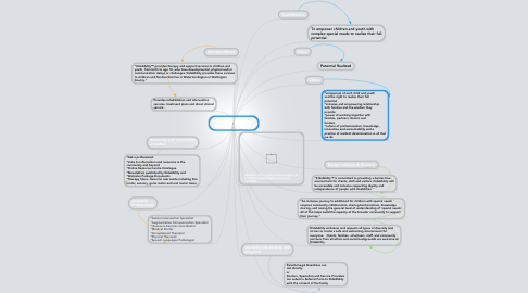 Mind Map: KIDSABILITY (serving  Kitchener/Waterloo)