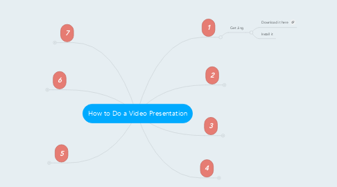 Mind Map: How to Do a Video Presentation