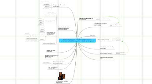 Mind Map: Socrates said writing would destroy human thinking processes:  are the Internet and Web 2.0 having a more profound effect on cognition?