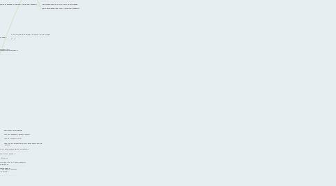 Mind Map: Скрипт исходящего звонка для сегмента  B2B