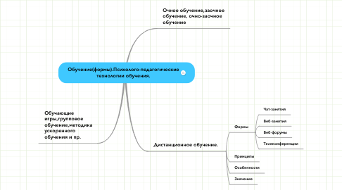 Mind Map: Обучение(формы).Психолого-педагогические технологии обучения.