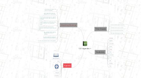 Mind Map: 12.1 Agendas