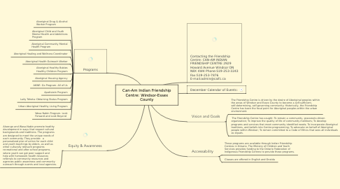 Mind Map: Can-Am Indian Friendship Centre: Windsor-Essex County