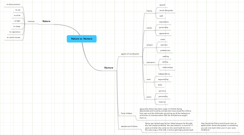 Mind Map: Nature vs. Nurture