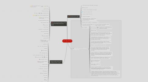 Mind Map: UE1-Récit M1F1