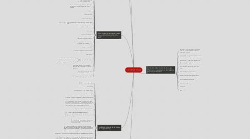 Mind Map: UE1-Récit M1A3