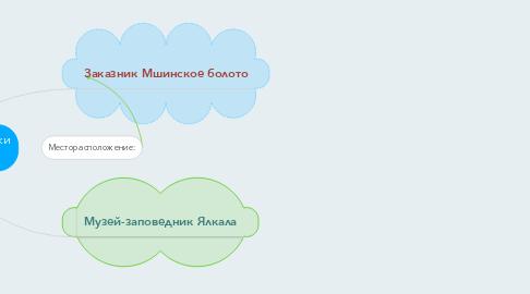 Mind Map: Исторические заповедники России