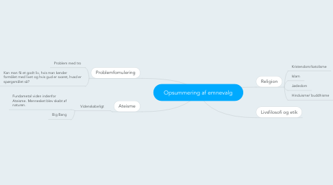 Mind Map: Opsummering af emnevalg