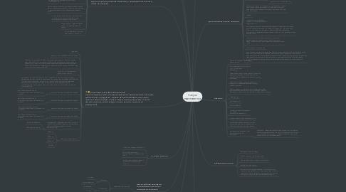 Mind Map: Запуск приложения