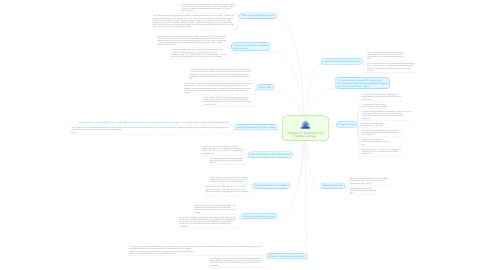 Mind Map: Chapter 11: Stratification by Gender and Age