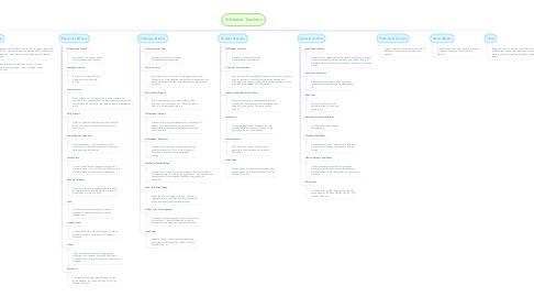 Mind Map: Scholastic Teachers