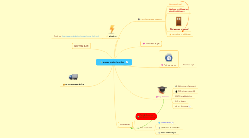 Mind Map: super brain storming