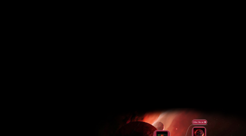 Mind Map: Planet X