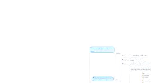 Mind Map: Medios de participación ciudadana (Cooperativas)