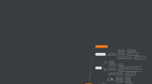 Mind Map: Вывод 15000ру (1)