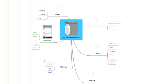 Mind Map: My Media E-portfolio