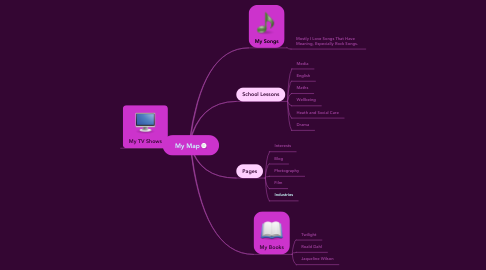 Mind Map: My Map