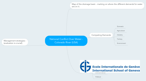 Mind Map: National Conflict Over Water - Colorado River (USA)