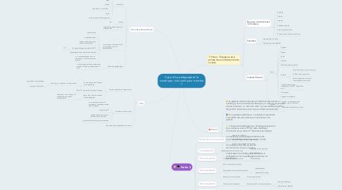 Mind Map: Copy of La pédagogie et le numérique : des outils pour trancher ?