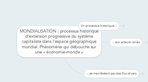 Mind Map: MONDIALISATION : processus historiqued'extension progressive du systèmecapitaliste dans l'espace géographiquemondial. Phénomène qui débouche surune « économie-monde »