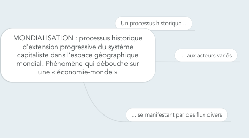 Mind Map: MONDIALISATION : processus historique d'extension progressive du système capitaliste dans l'espace géographique mondial. Phénomène qui débouche sur une « économie-monde »