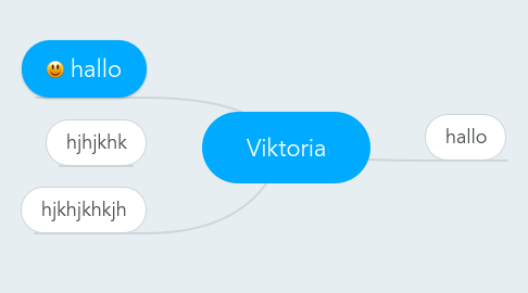 Mind Map: Viktoria