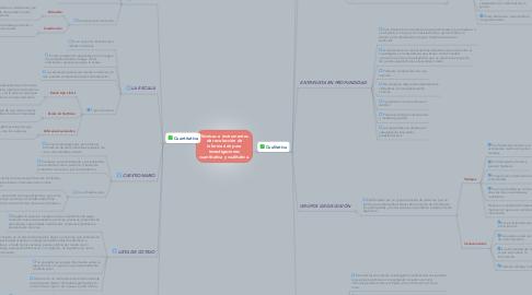Mind Map: Técnicas e instrumentos de recolección de información para investigaciones cuantitativa y cualitativa.