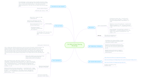 Mind Map: Girl With A Pearl Earring Mindmap