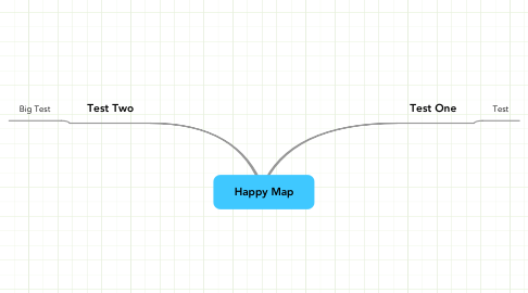 Mind Map: Happy Map
