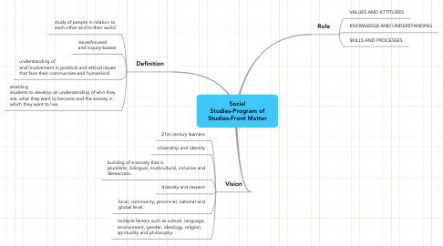 Mind Map: Social