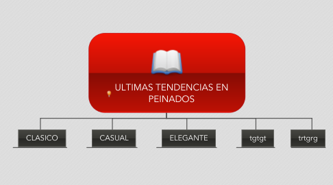 Mind Map: ULTIMAS TENDENCIAS EN PEINADOS