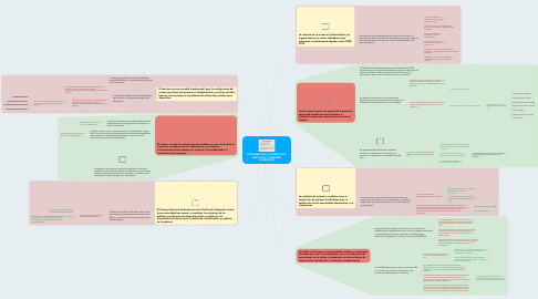 Mind Map: DISPONIBILIDAD, ACCESIBILIDAD, SELECCIÓN Y CONSUMO ALIMENTARIO