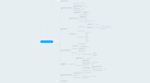 Mind Map: Power Point for China Class