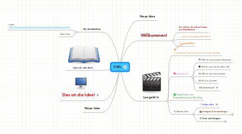Mind Map: TITEL.